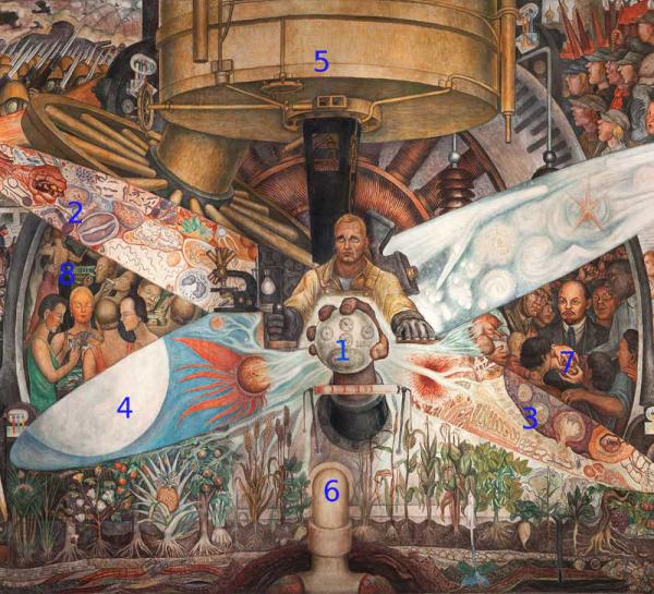 L Homme A La Croisee Des Chemins Diego Rivera 1934 Penser Le Travail Autrement